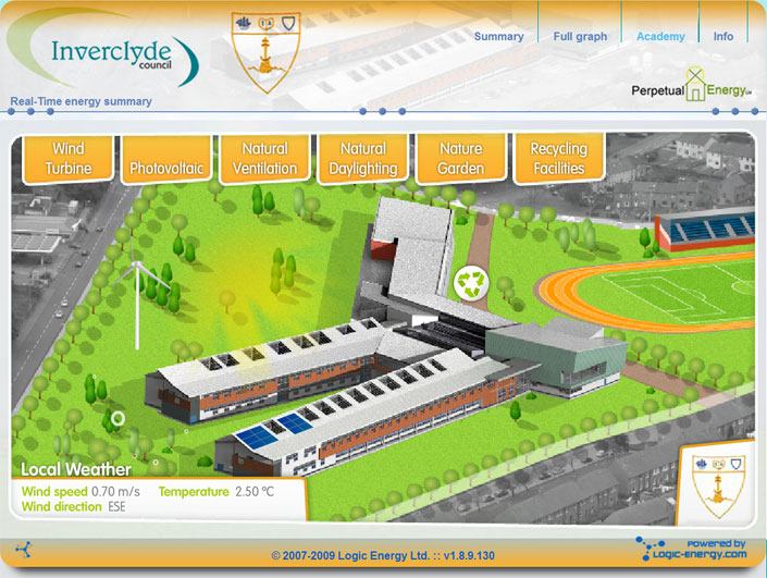Inverclyde Academy educational energy system