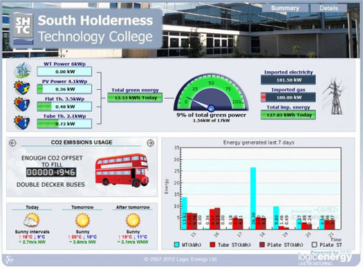 South Holderness Technology College energy system